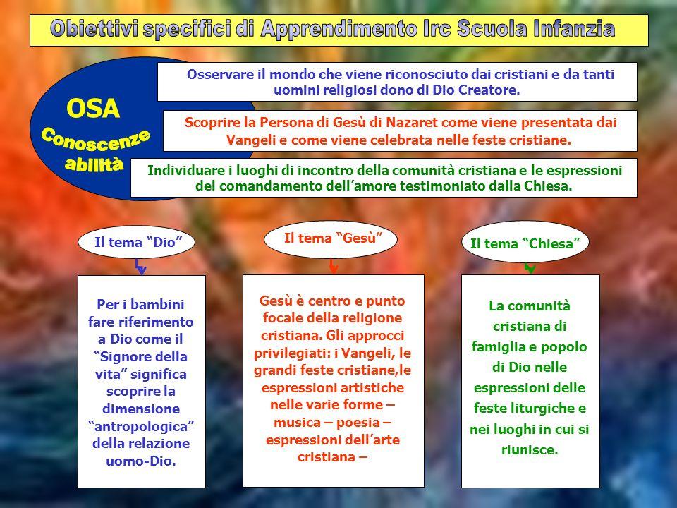 Obiettivi specifici di Apprendimento Irc Scuola Infanzia