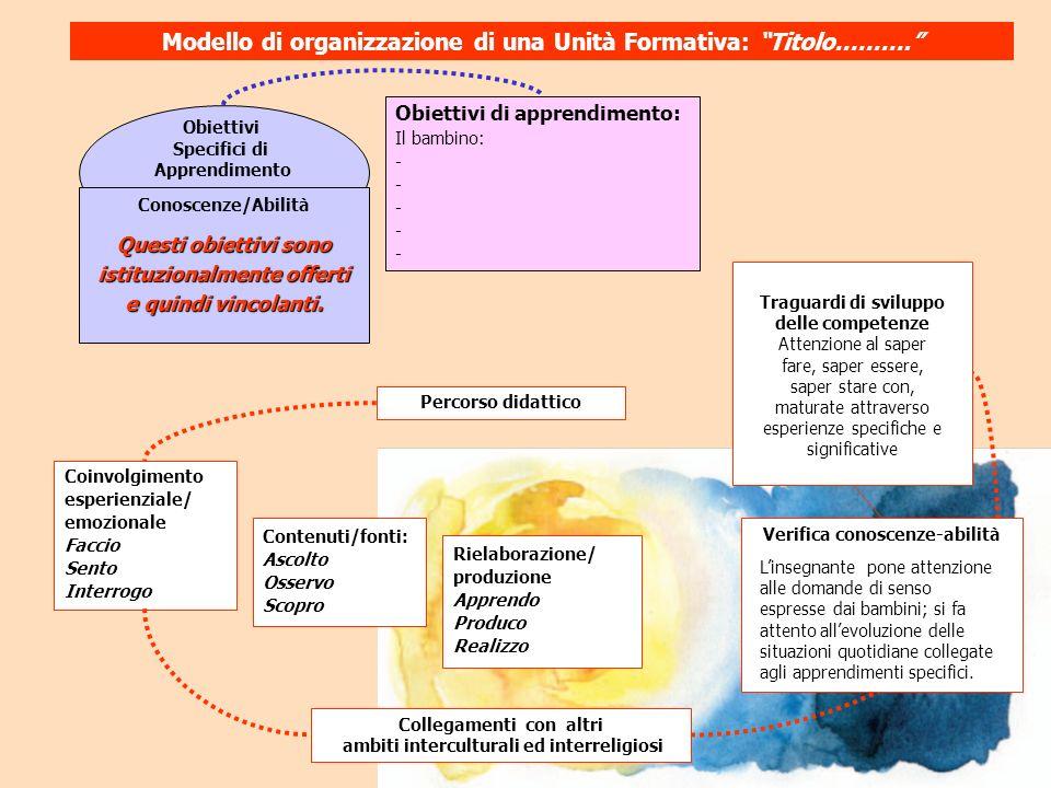Modello di organizzazione di una Unità Formativa: Titolo……….