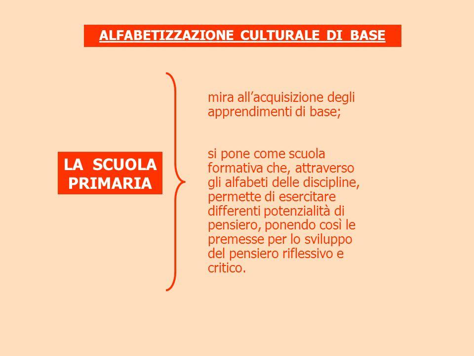 ALFABETIZZAZIONE CULTURALE DI BASE