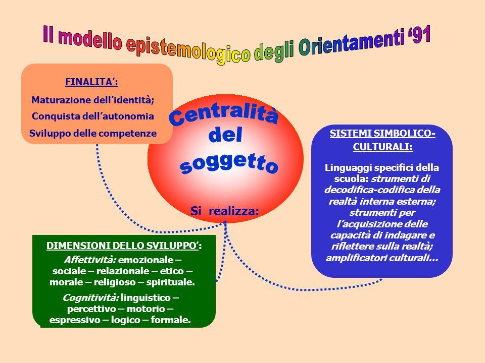 Il modello epistemologico degli Orientamenti '91