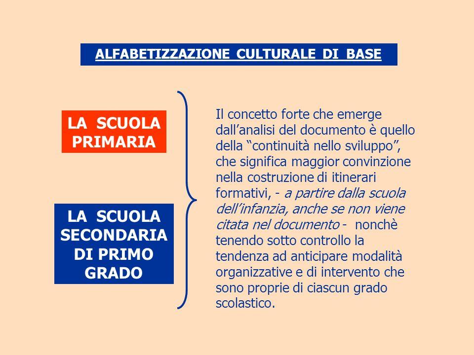 ALFABETIZZAZIONE CULTURALE DI BASE LA SCUOLA SECONDARIA DI PRIMO GRADO