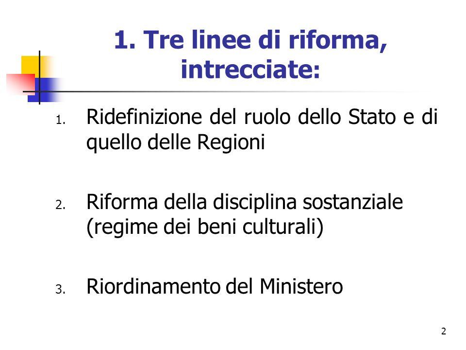 1. Tre linee di riforma, intrecciate: