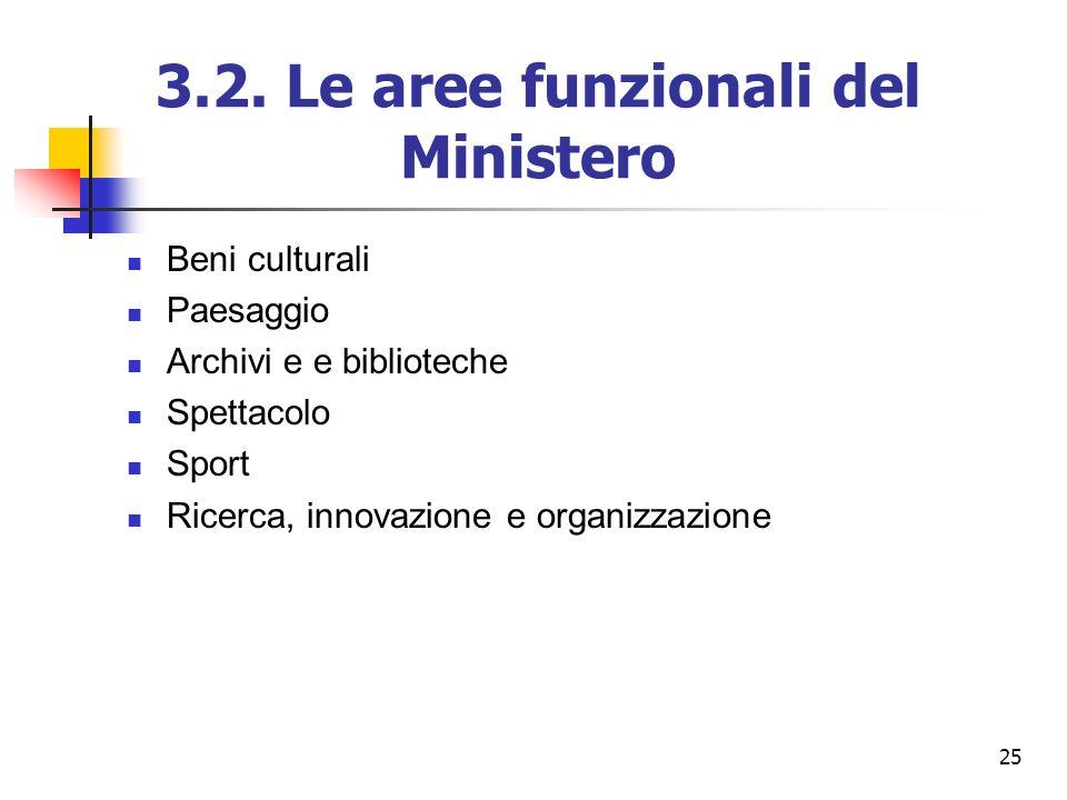 3.2. Le aree funzionali del Ministero