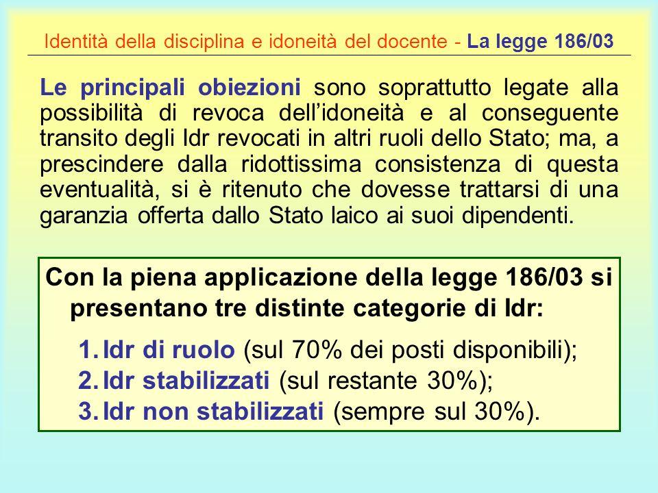 Identità della disciplina e idoneità del docente - La legge 186/03