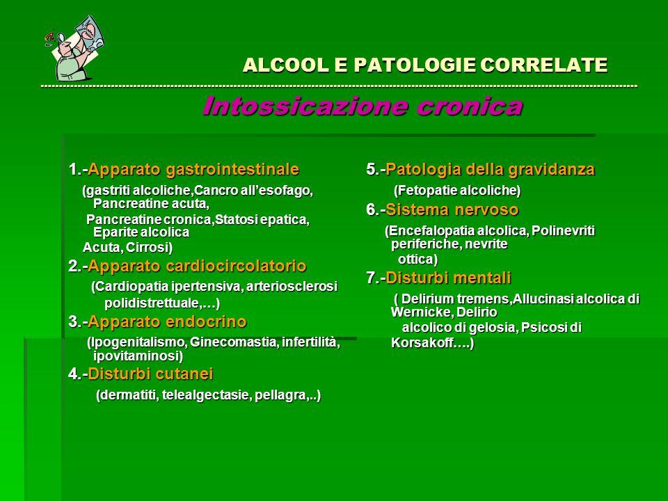 ALCOOL E PATOLOGIE CORRELATE …………………………………………………………………
