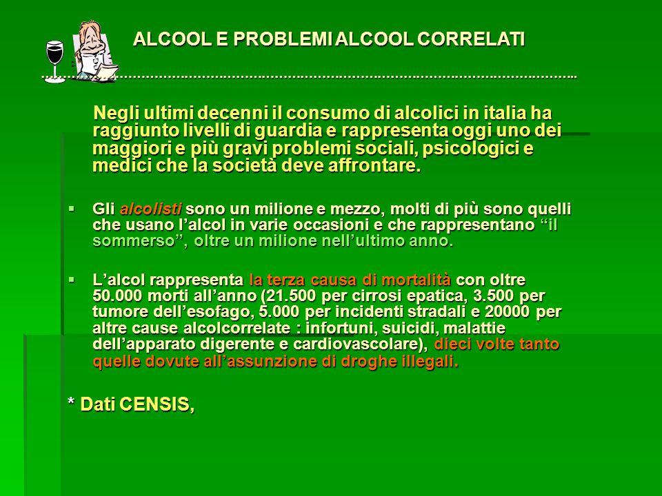 ALCOOL E PROBLEMI ALCOOL CORRELATI ……………………………………………………………………………………………………………..