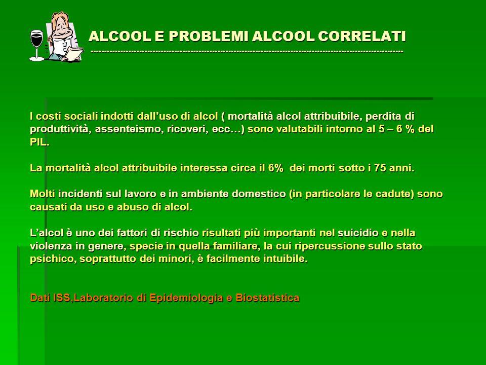 ALCOOL E PROBLEMI ALCOOL CORRELATI ……………………………………………………………………