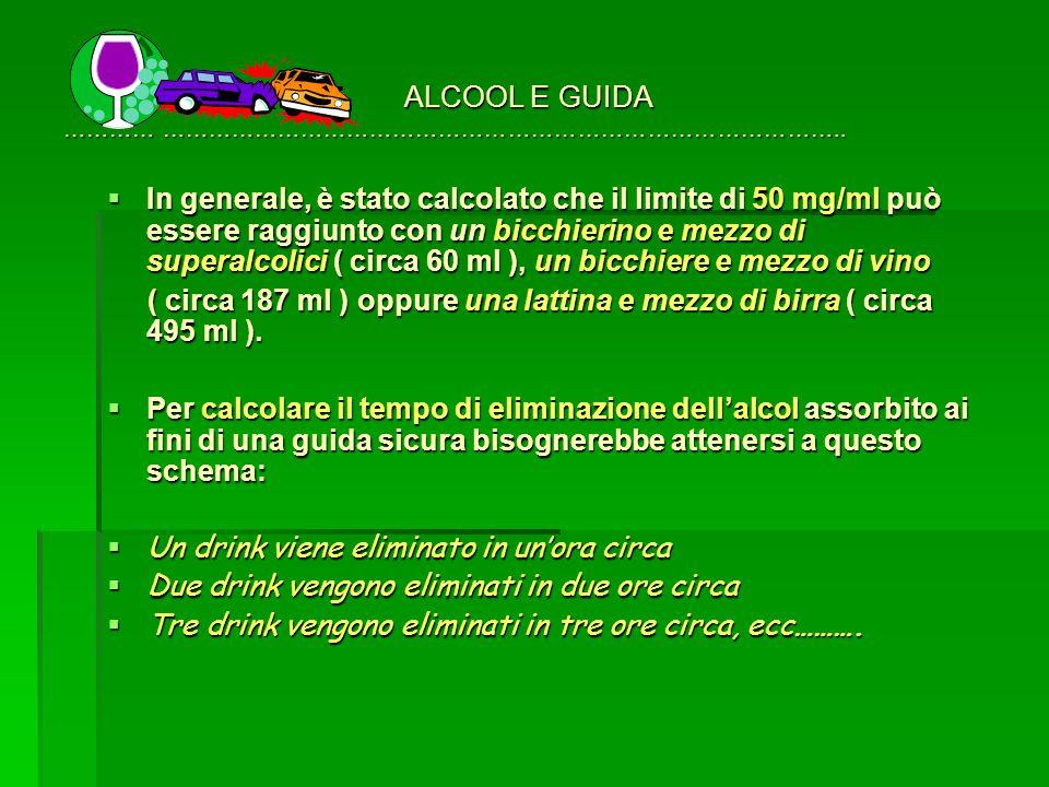 ALCOOL E GUIDA ………… ……………………………………………………………………………..