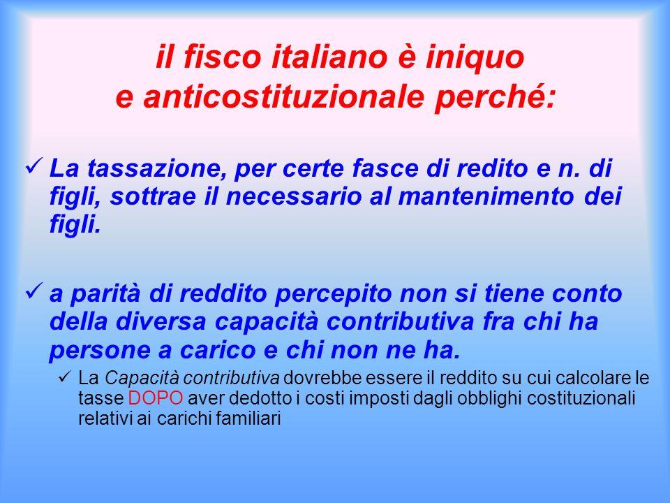 il fisco italiano è iniquo e anticostituzionale perché: