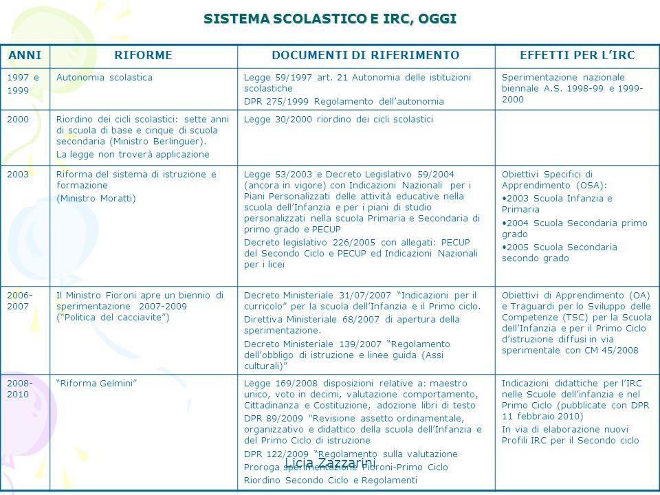 SISTEMA SCOLASTICO E IRC, OGGI