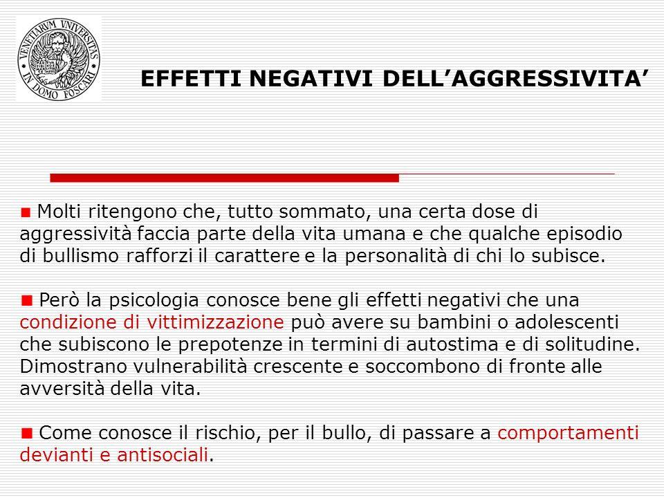 EFFETTI NEGATIVI DELL'AGGRESSIVITA'