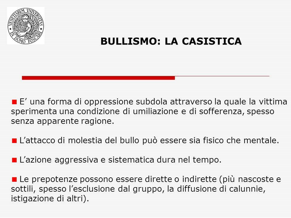 BULLISMO: LA CASISTICA