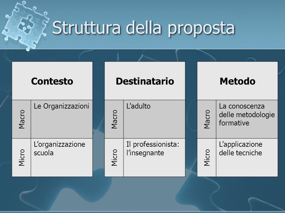 Struttura della proposta