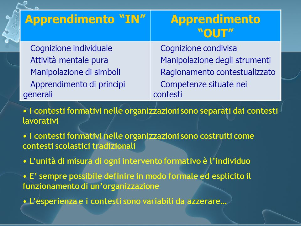 Apprendimento IN Apprendimento OUT
