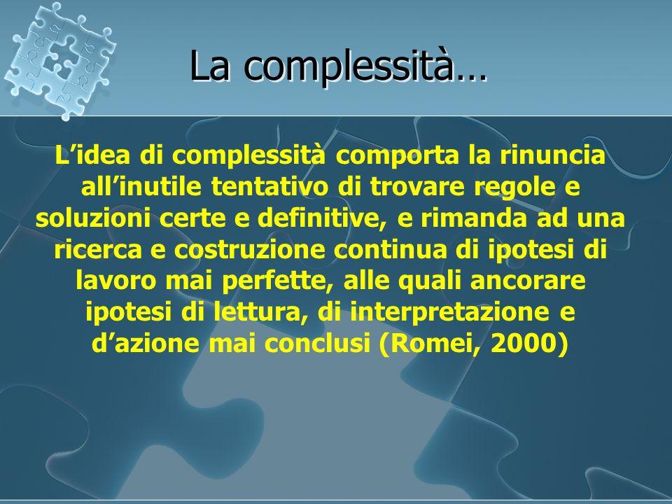 La complessità…