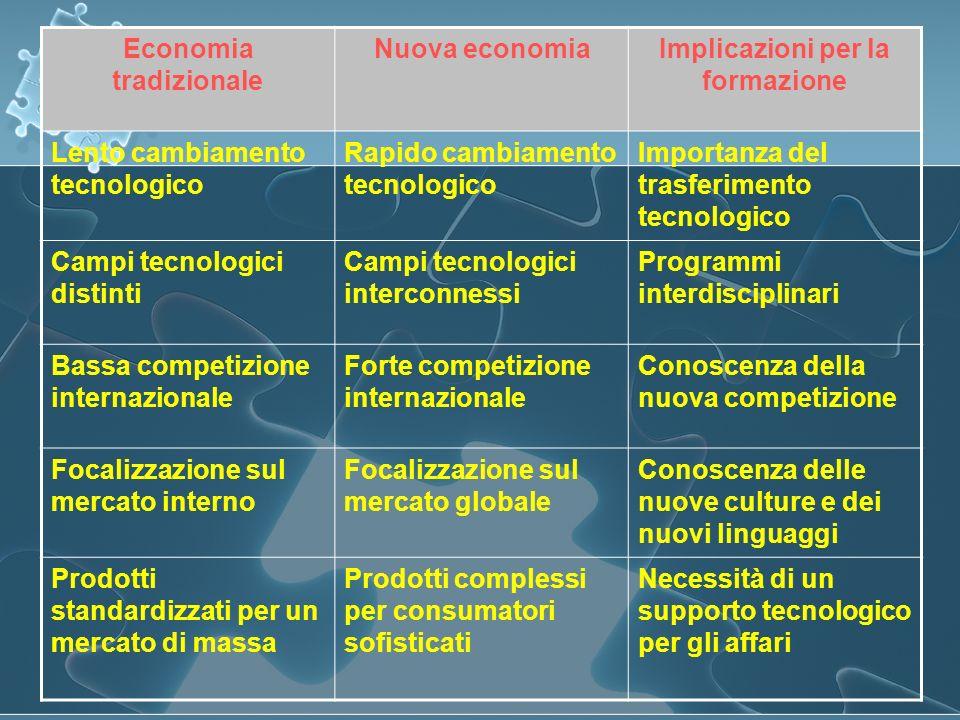 Economia tradizionale Implicazioni per la formazione