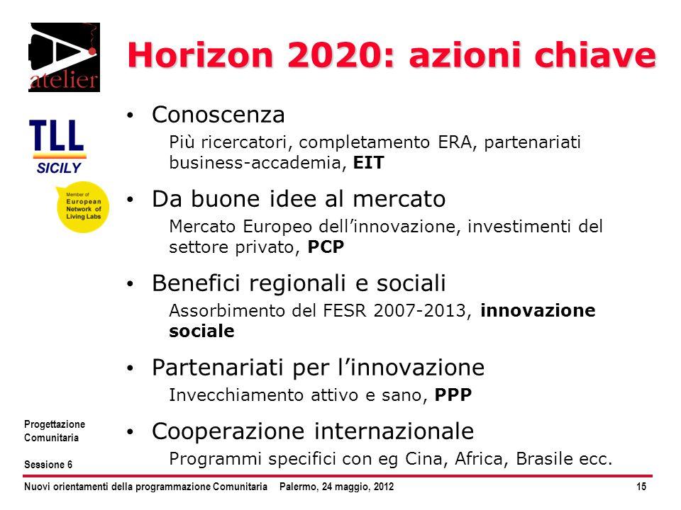 Horizon 2020: azioni chiave