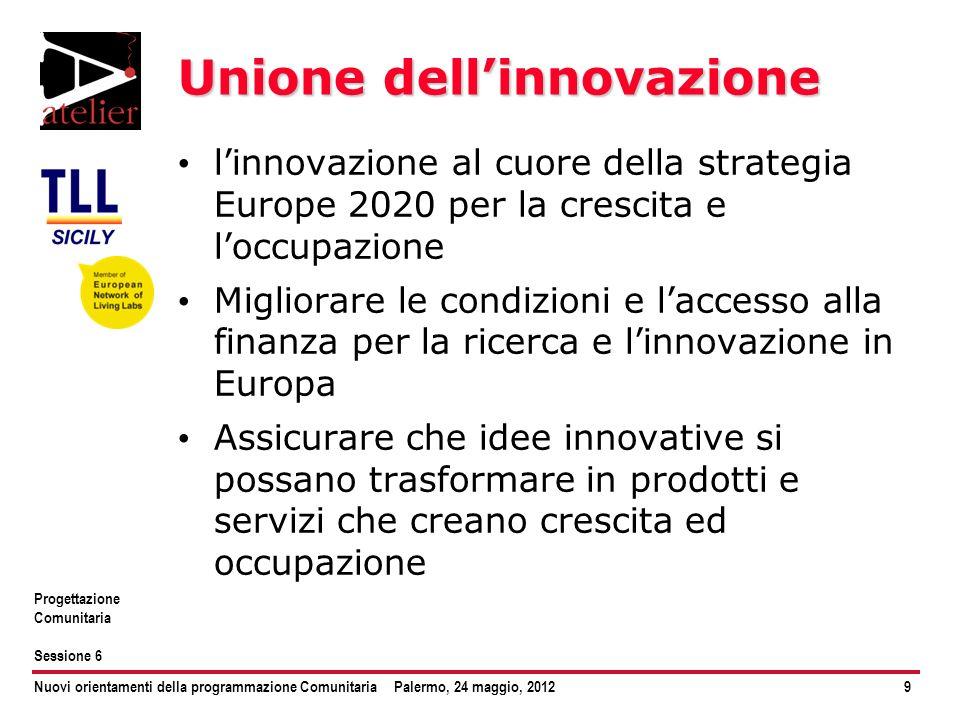 Unione dell'innovazione