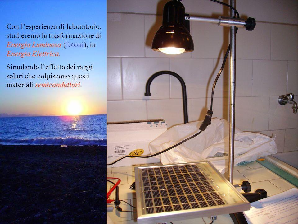 Con l'esperienza di laboratorio, studieremo la trasformazione di Energia Luminosa (fotoni), in Energia Elettrica.