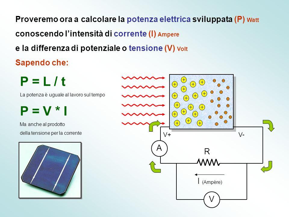 Proveremo ora a calcolare la potenza elettrica sviluppata (P) Watt