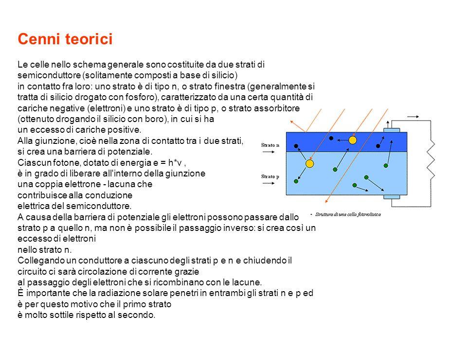 Cenni teorici Le celle nello schema generale sono costituite da due strati di semiconduttore (solitamente composti a base di silicio)