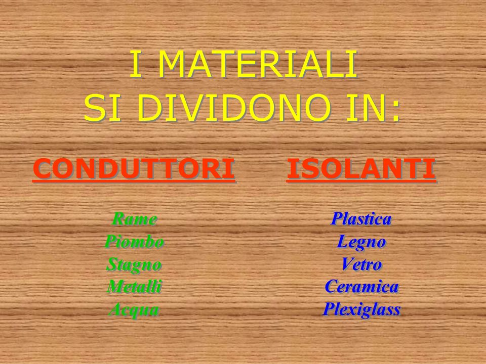 I MATERIALI SI DIVIDONO IN: