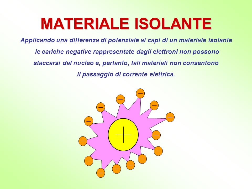 MATERIALE ISOLANTE Applicando una differenza di potenziale ai capi di un materiale isolante.