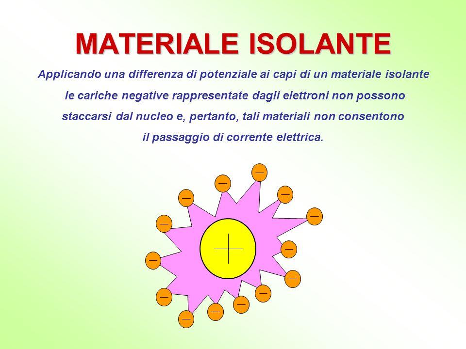 MATERIALE ISOLANTEApplicando una differenza di potenziale ai capi di un materiale isolante.