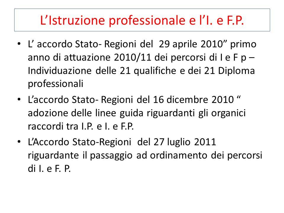 L'Istruzione professionale e l'I. e F.P.