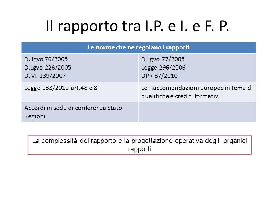 Il rapporto tra I.P. e I. e F. P.