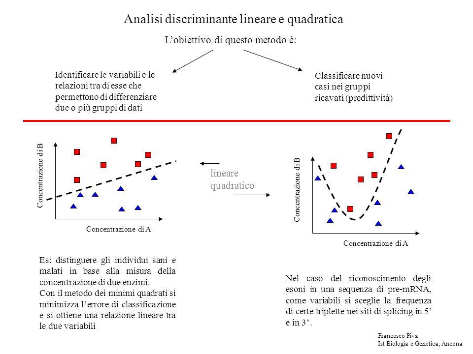 Analisi discriminante lineare e quadratica