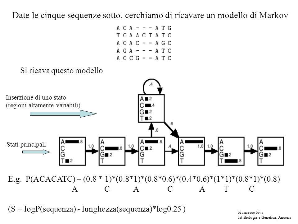 Date le cinque sequenze sotto, cerchiamo di ricavare un modello di Markov