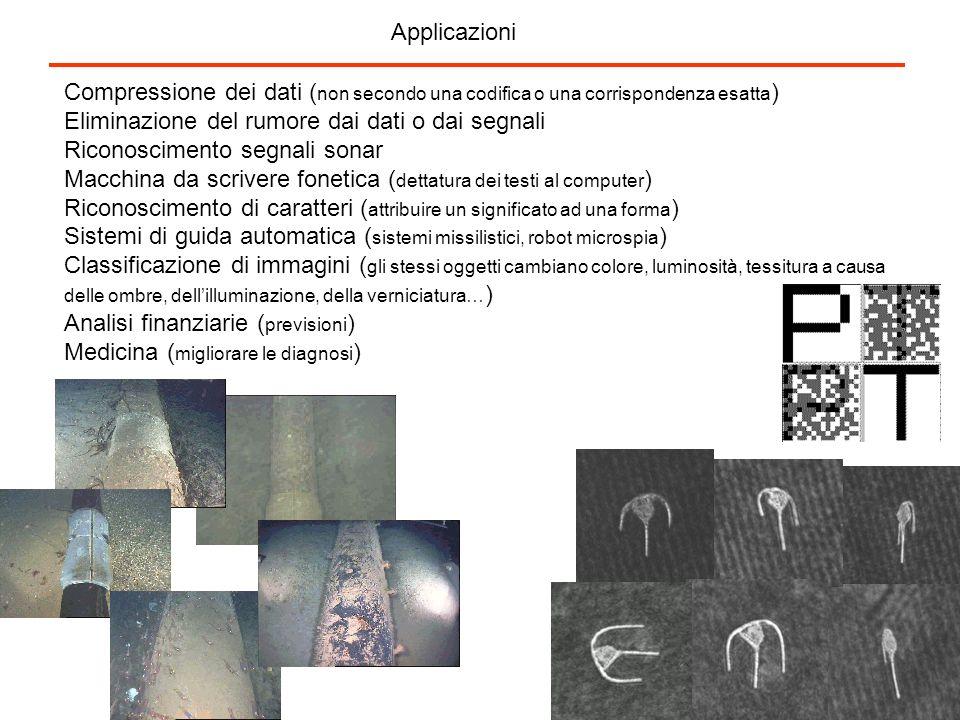 Applicazioni Compressione dei dati (non secondo una codifica o una corrispondenza esatta) Eliminazione del rumore dai dati o dai segnali.