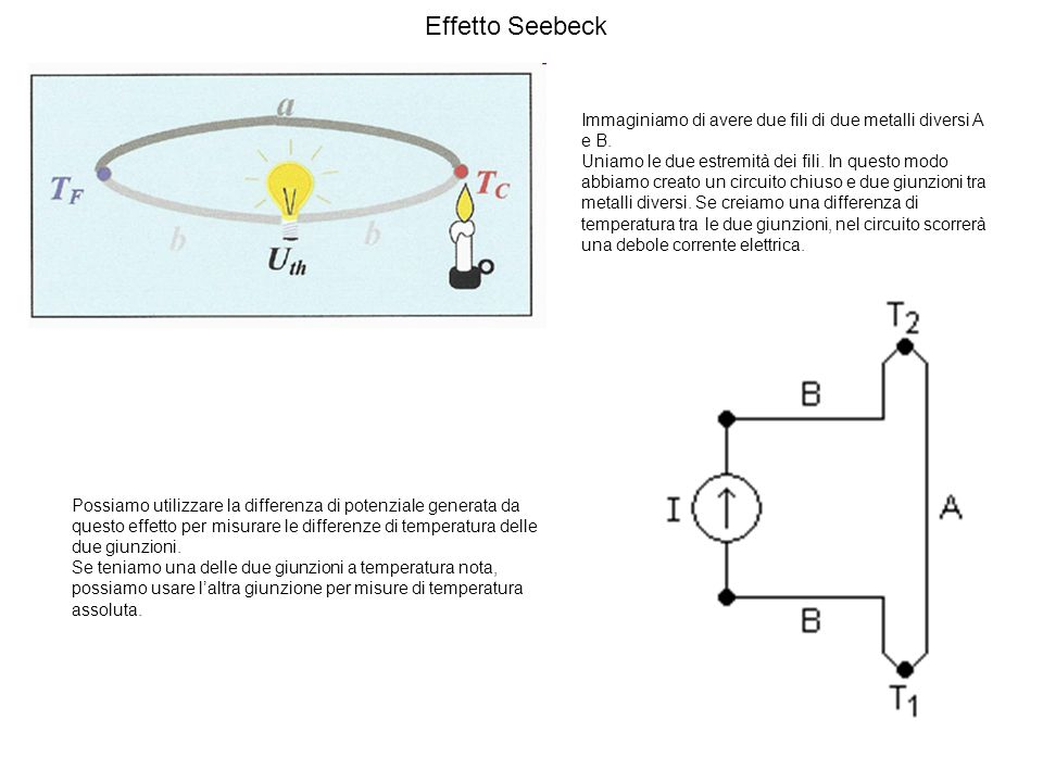 Effetto Seebeck Immaginiamo di avere due fili di due metalli diversi A e B.