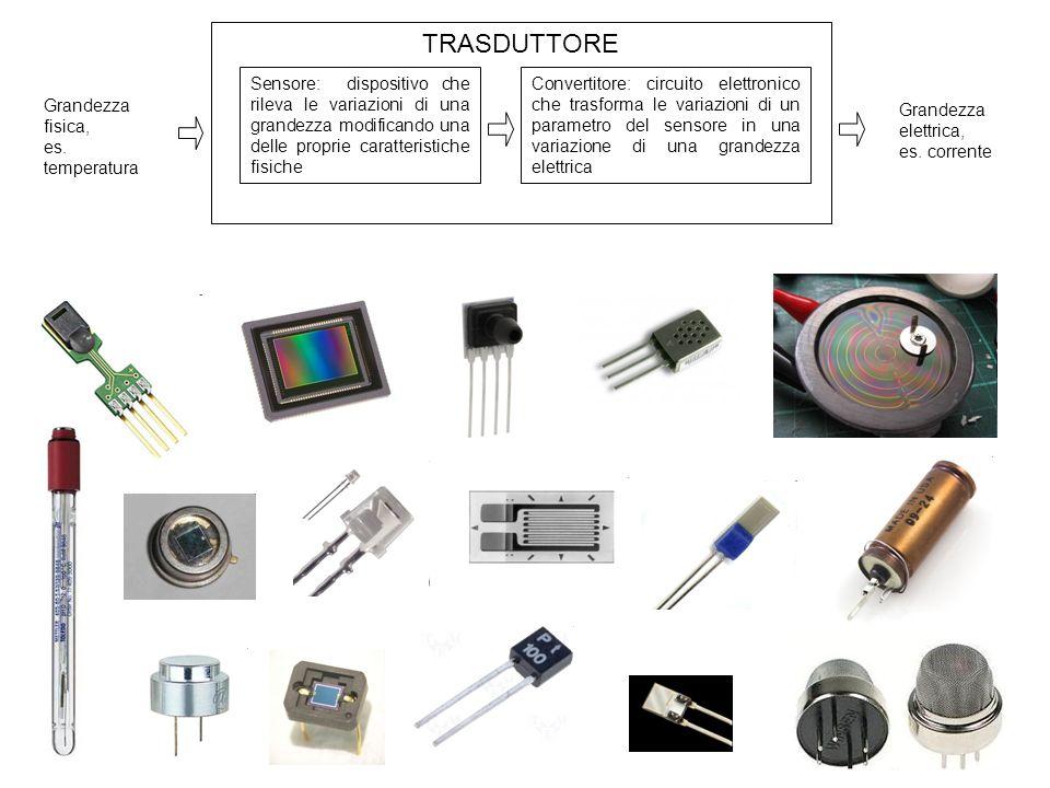 TRASDUTTORE Sensore: dispositivo che rileva le variazioni di una grandezza modificando una delle proprie caratteristiche fisiche.
