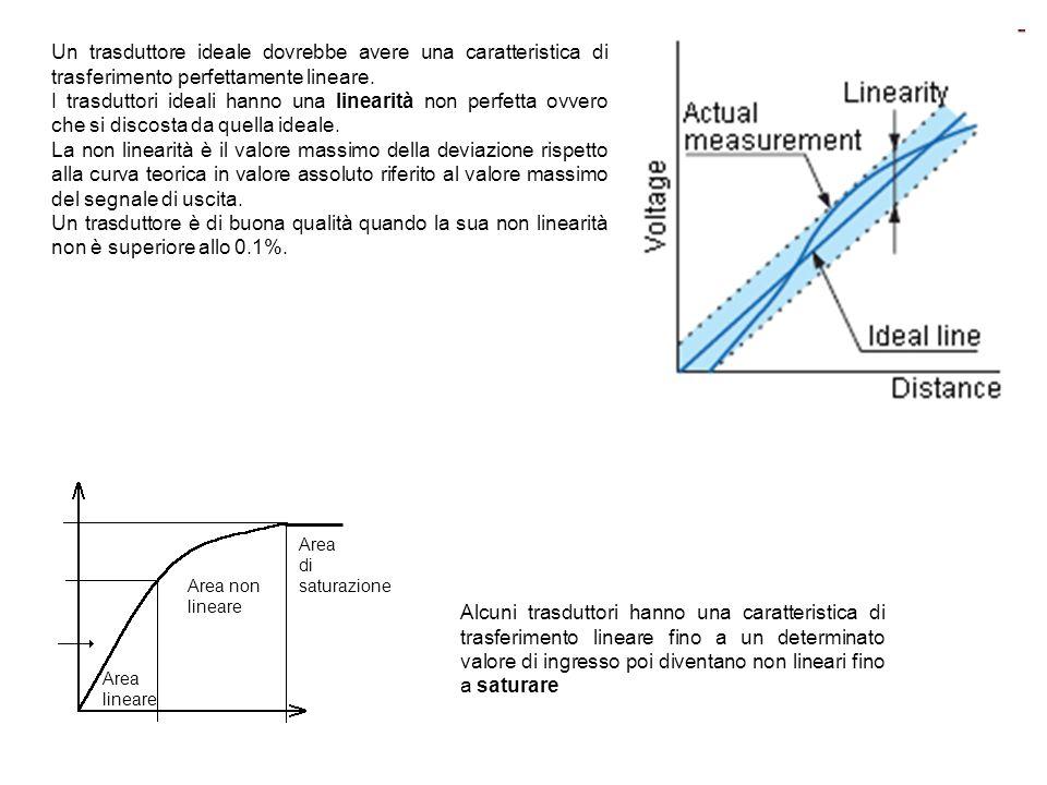 Un trasduttore ideale dovrebbe avere una caratteristica di trasferimento perfettamente lineare.