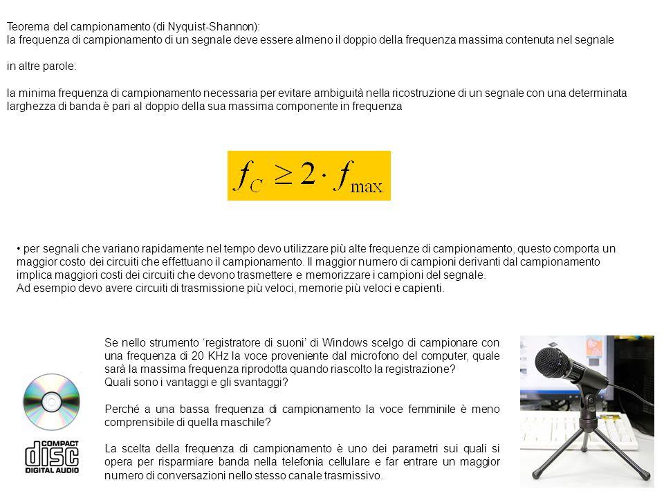 Teorema del campionamento (di Nyquist-Shannon):