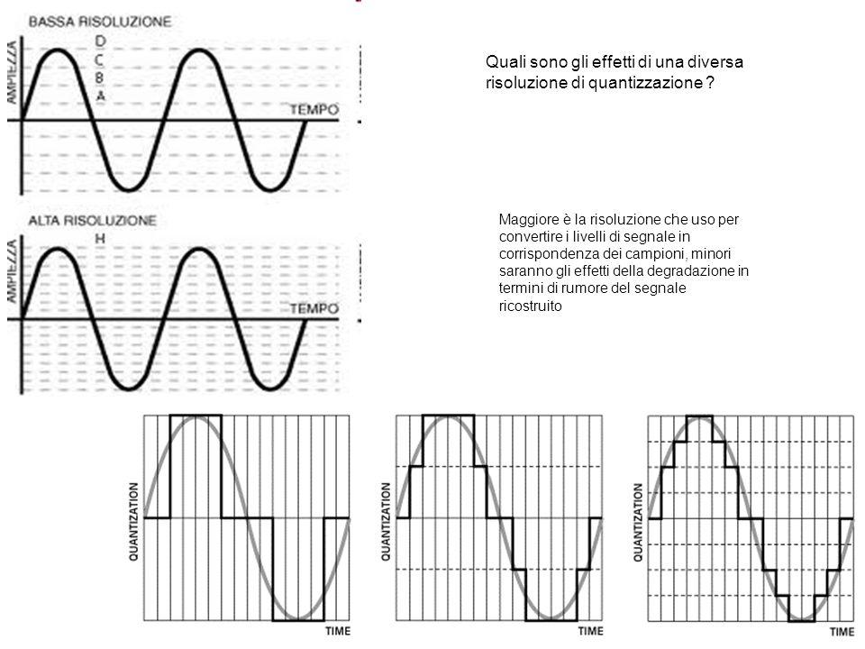 Quali sono gli effetti di una diversa risoluzione di quantizzazione