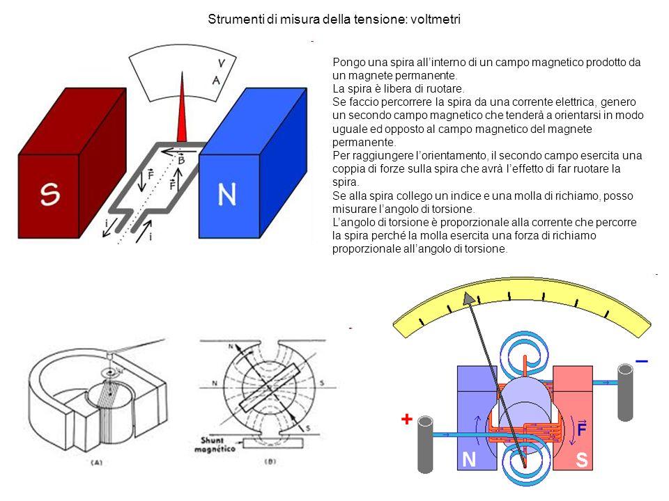 Strumenti di misura della tensione: voltmetri