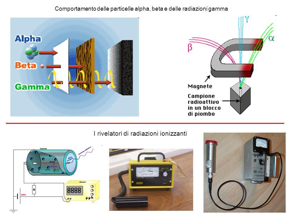 I rivelatori di radiazioni ionizzanti