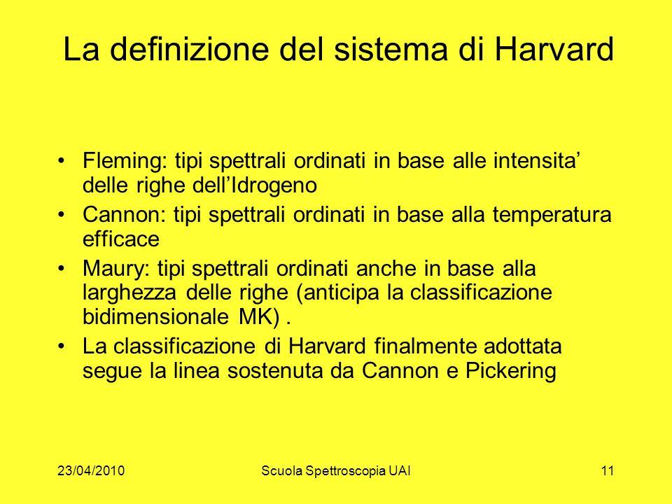 La definizione del sistema di Harvard