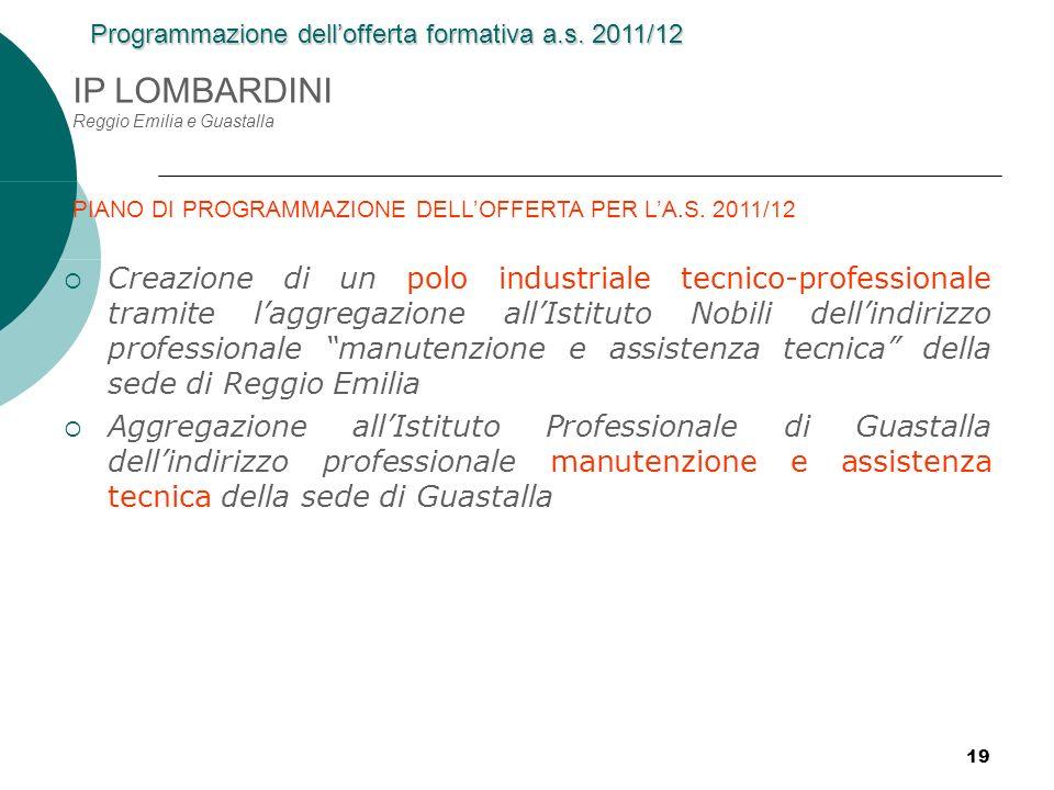 IP LOMBARDINI Reggio Emilia e Guastalla