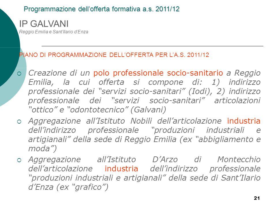 IP GALVANI Reggio Emilia e Sant'Ilario d'Enza