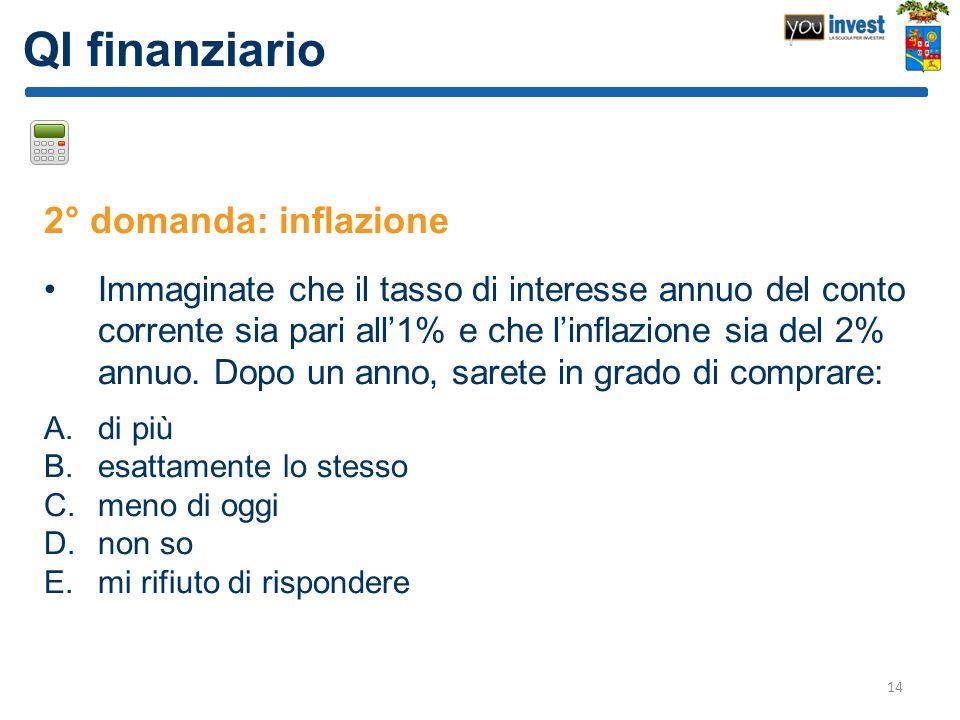 QI finanziario 2° domanda: inflazione