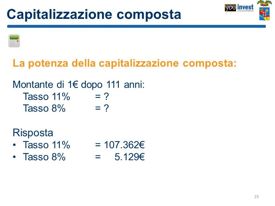 Capitalizzazione composta