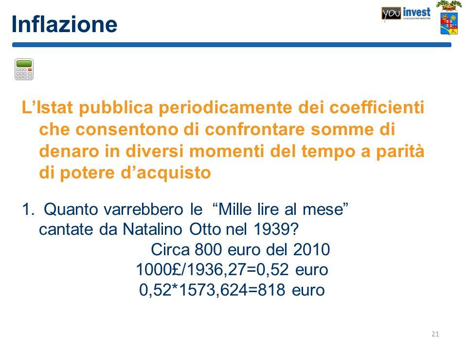 Inflazione L'Istat pubblica periodicamente dei coefficienti