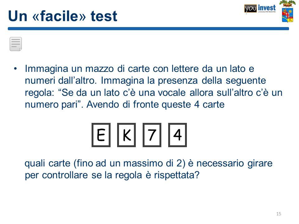 Un «facile» test