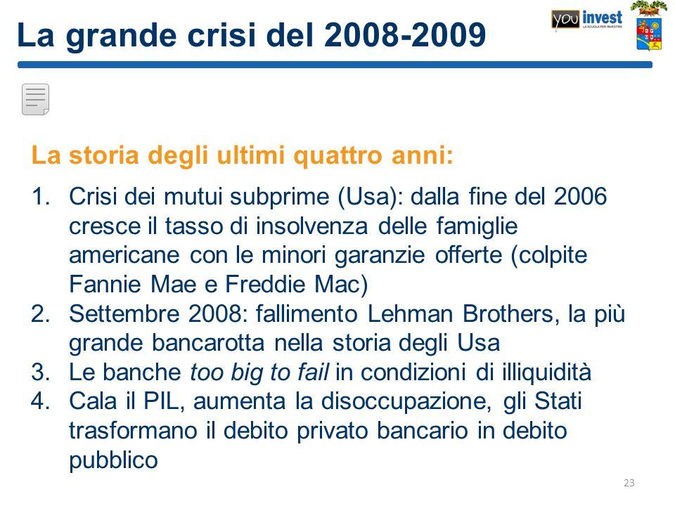 La grande crisi del 2008-2009 La storia degli ultimi quattro anni: