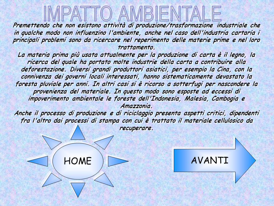 IMPATTO AMBIENTALE HOME AVANTI