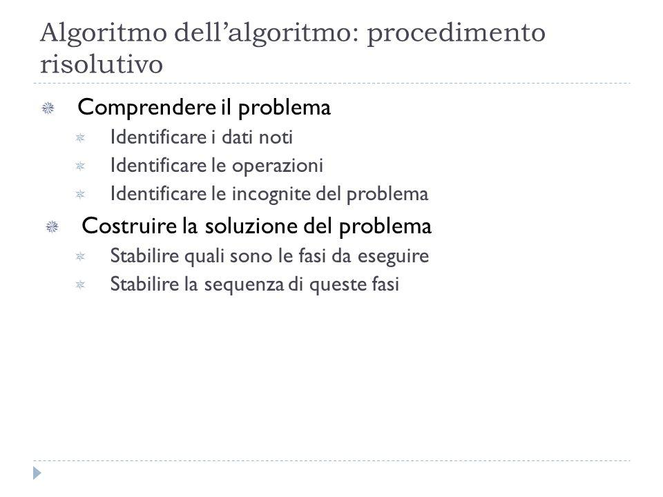 Algoritmo dell'algoritmo: procedimento risolutivo